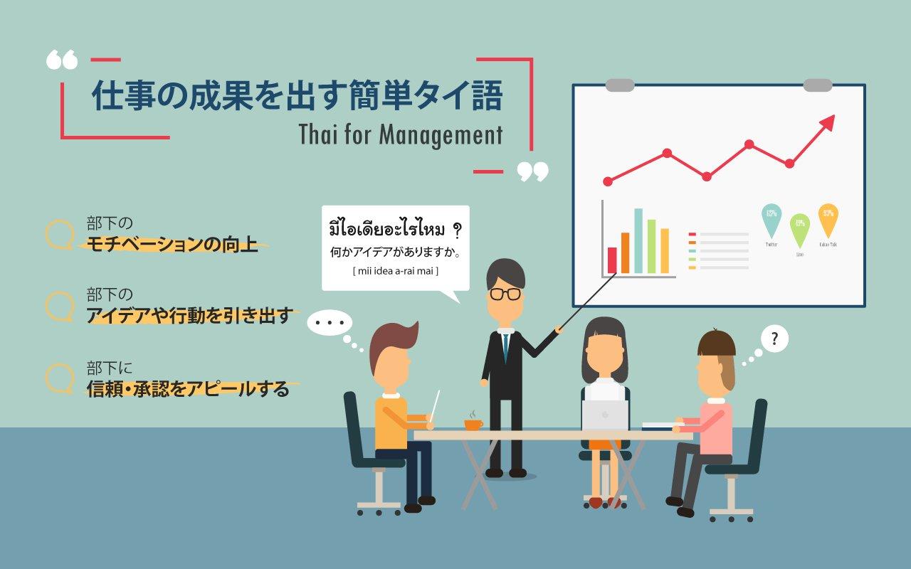 仕事の成果を出す簡単タイ語 - 復習テスト